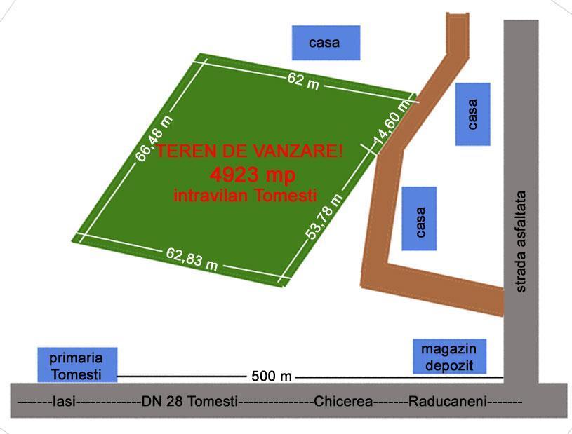 Parcele de teren de 800 mp intravilan Tomesti