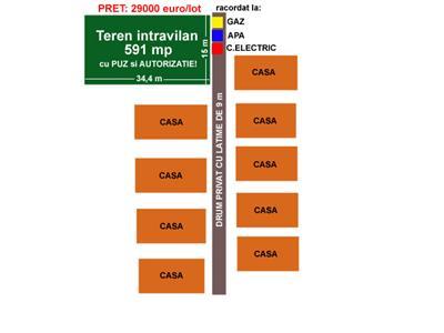 Teren intrav.591 mp,capat Cug-V.Adanca, ptr. vila, cu PUZ  si autorizatie!